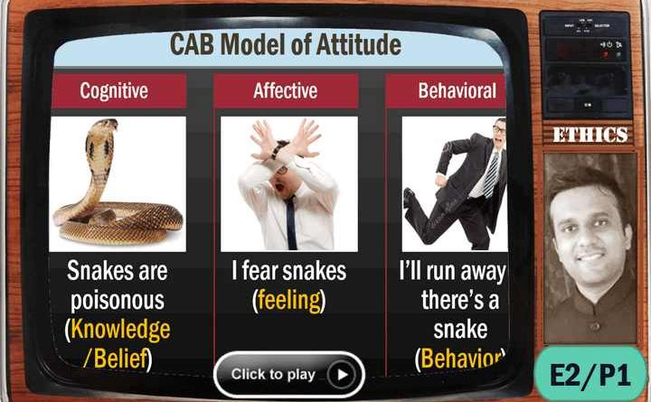 Ethics] E2/P1: Attitude- Meaning, Structure, Functions, CAB Model