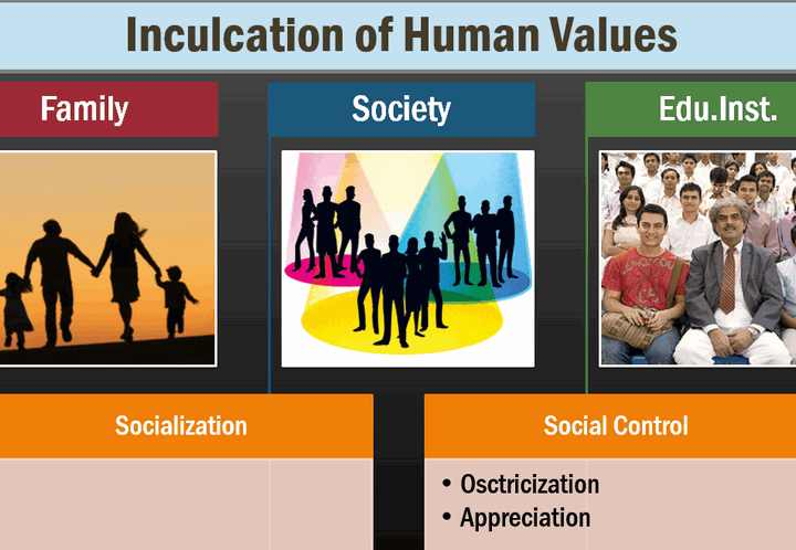 changing views of family in society Although traditional formal marriage and the ideal of the nuclear family is promoted in the rhetoric of family values, historically, the extent to which this society has valued formal marriage has not been governed by some consistent standard that has equally supported the nuclear family structure throughout society.